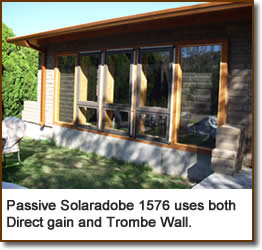 Passive Solaradobe 1576 uses both Direct gain and Trombe Wall.