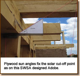Plywood sun angles fix the solar cut-off point as on this SWSA designed Adobe.